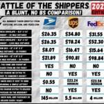 Shipping Company Guide
