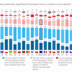 Poll: What is your opinion on the European Union?