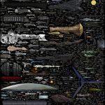 Sci-fi ship comparisons