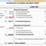 A Logical Personal Balance Sheet