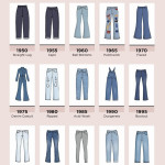 Most popular denim from 1950 to 2019