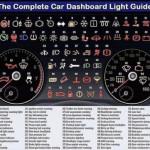 Dashboard Signals