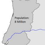 The Tagus River, the divider of populations