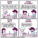 Dating with Gen Z, Millennials and Boomers differences