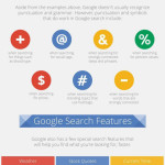 How to be Google Power User