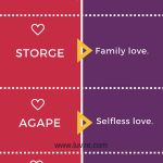 The types of love according to greece