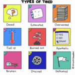 Different types of tired