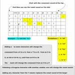 The first Japanese alphabet: Hiragana