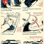 What to do if brakes go out