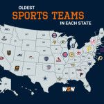 Oldest Sports Teams in the US - State by State [MAP]