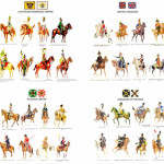 Cavalry uniforms and types of Napoleonic wars (Allies)