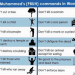 Prophet Muhammad to his army