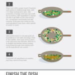 Cooksmart's Guide to Stir-Frying