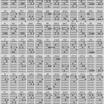 Guitar tab sheet