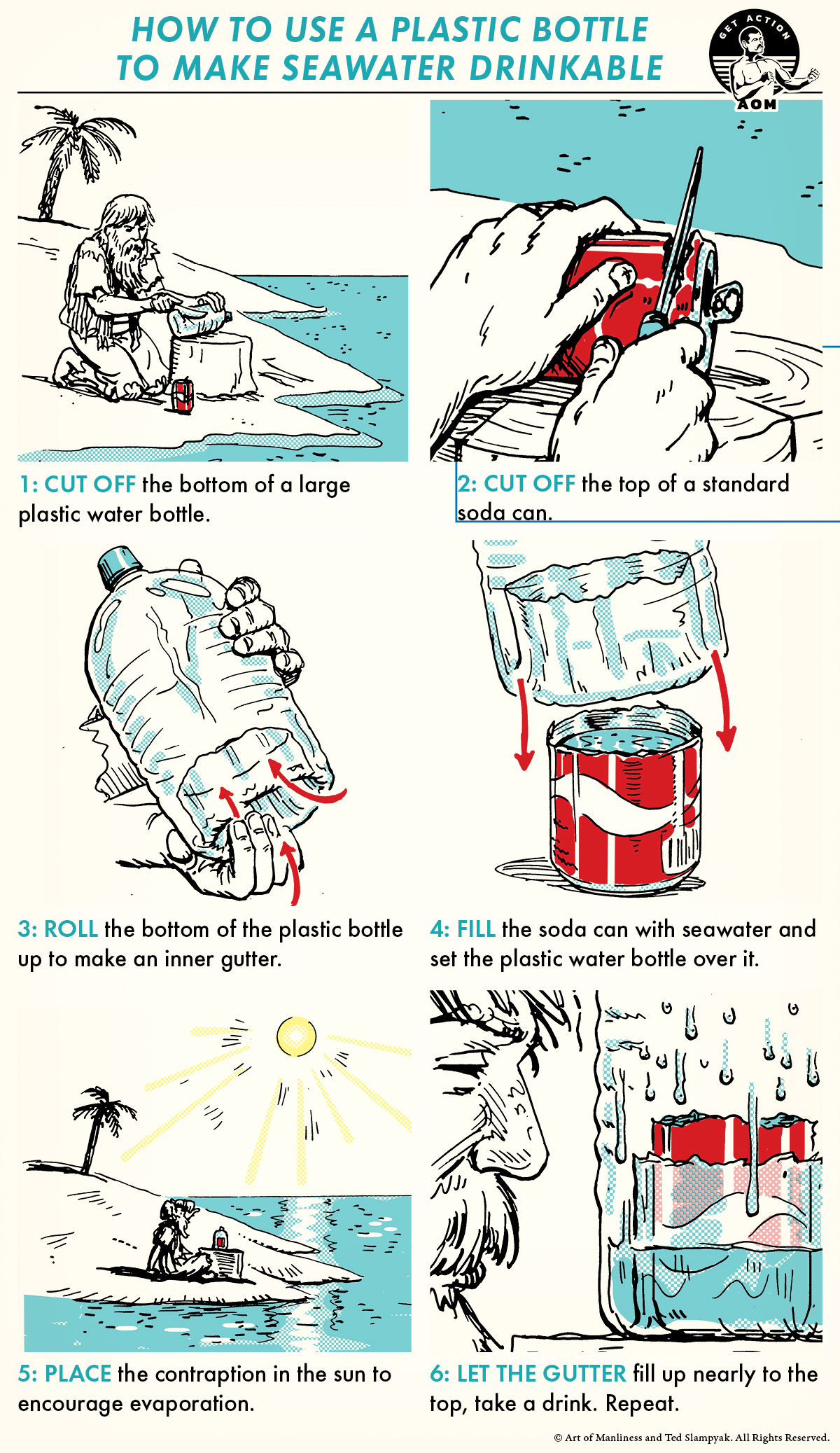 How to turn ocean water into drinkable water using a can and plastic bottle. Not recommended unless you've found your self at a real pinch