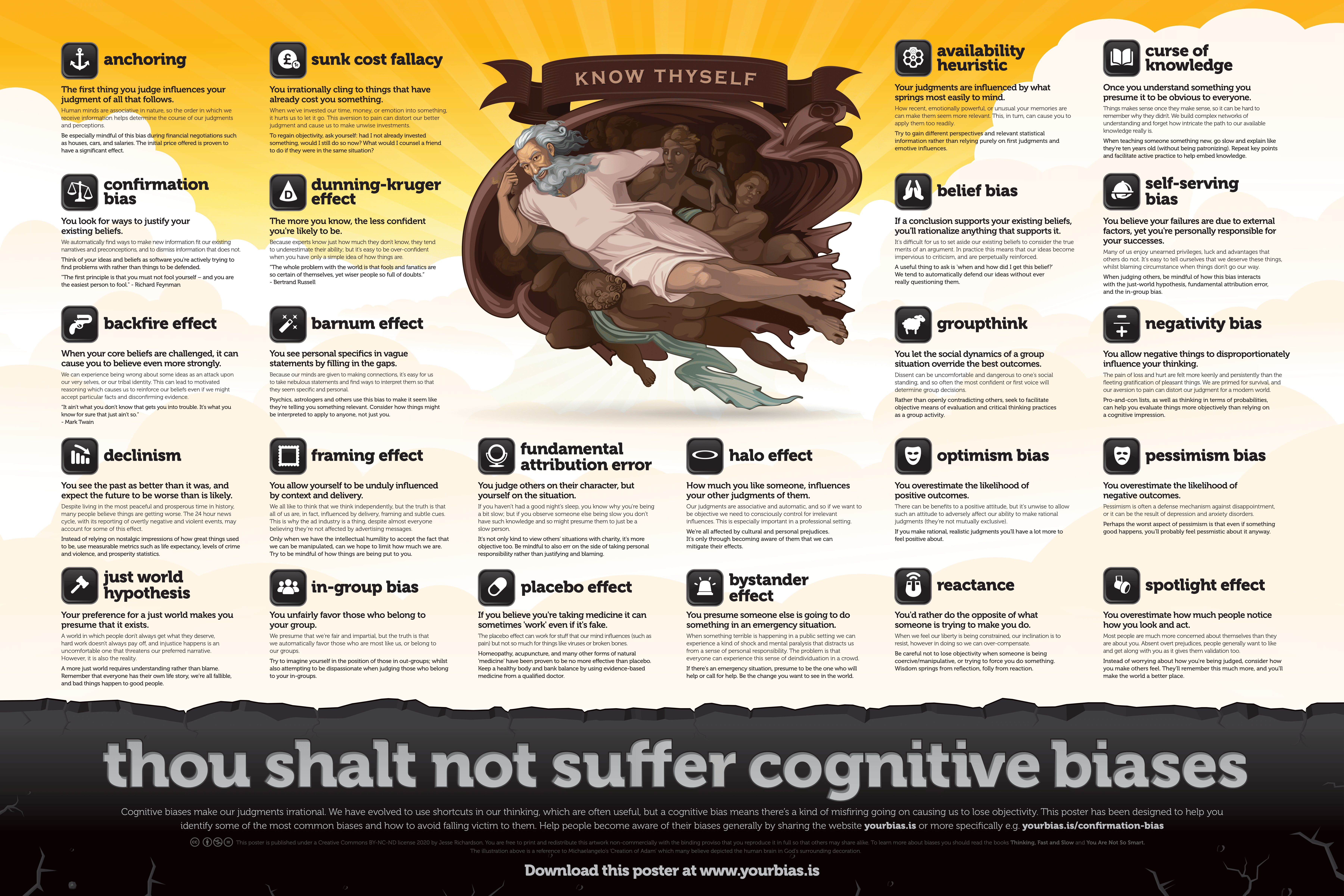 A guide summarising all the cognitive biases that cloud our judgement