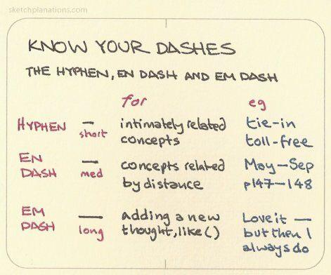 A neat little guide to knowing your dashes