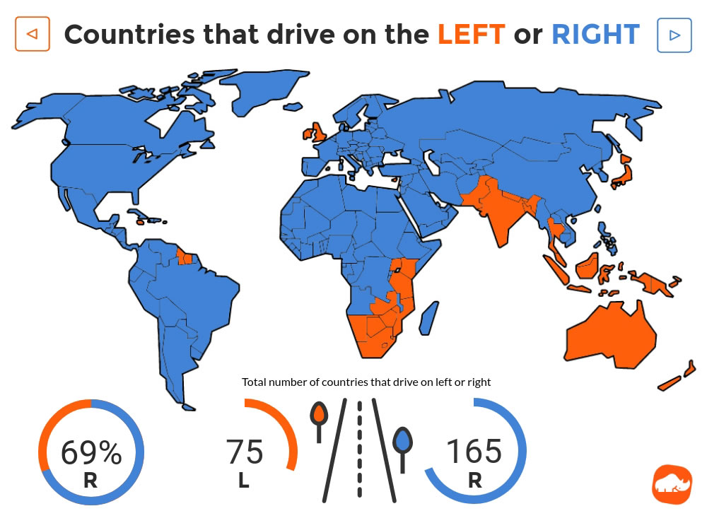 Countries that drive on the left or on the right