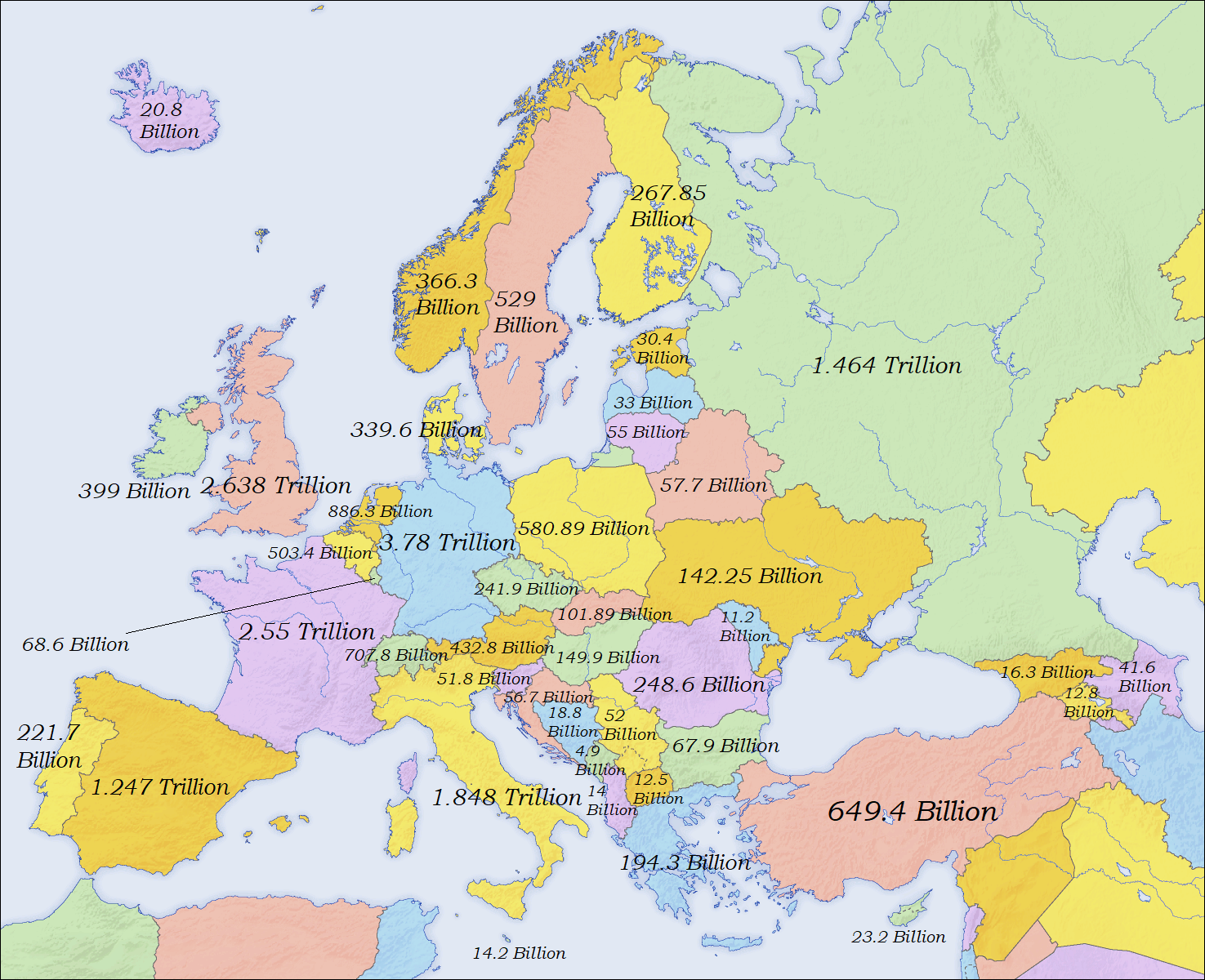 The total GDP of European each country in 2020, in USD