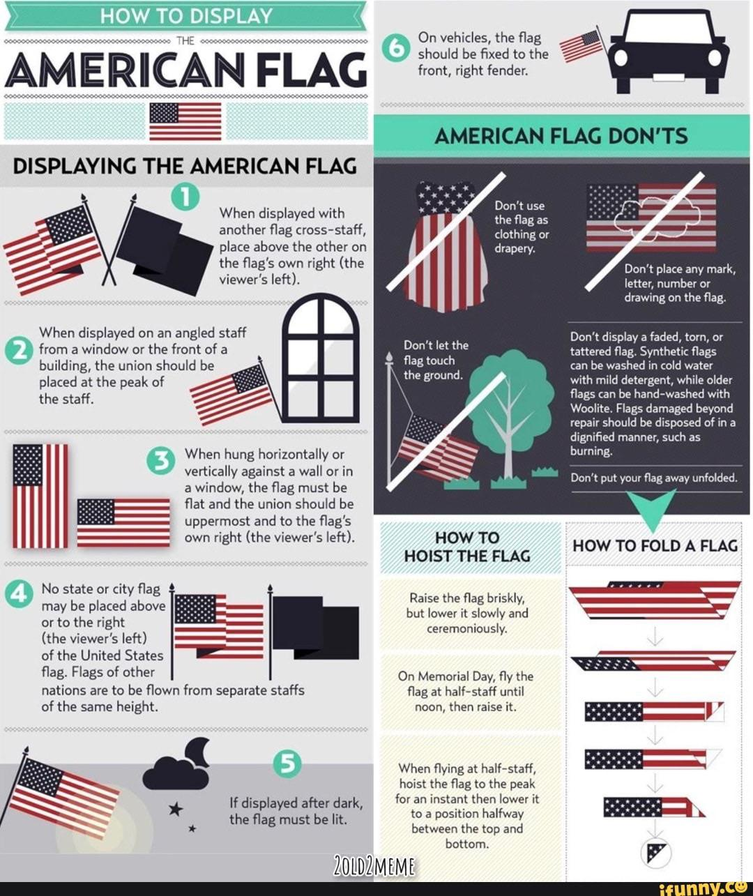 Guide on how to display the American flag 🇺🇸