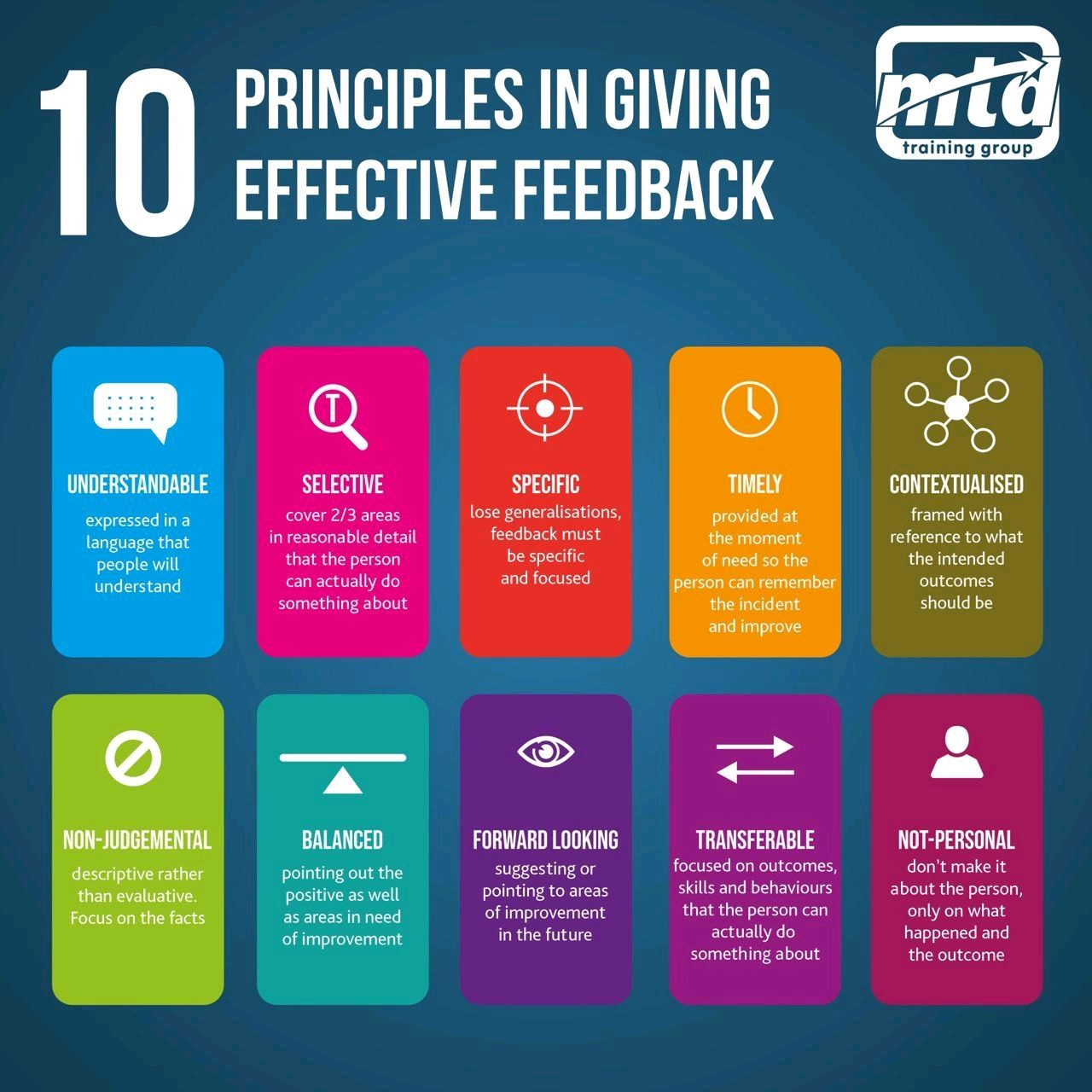 If you ever have to give feedback