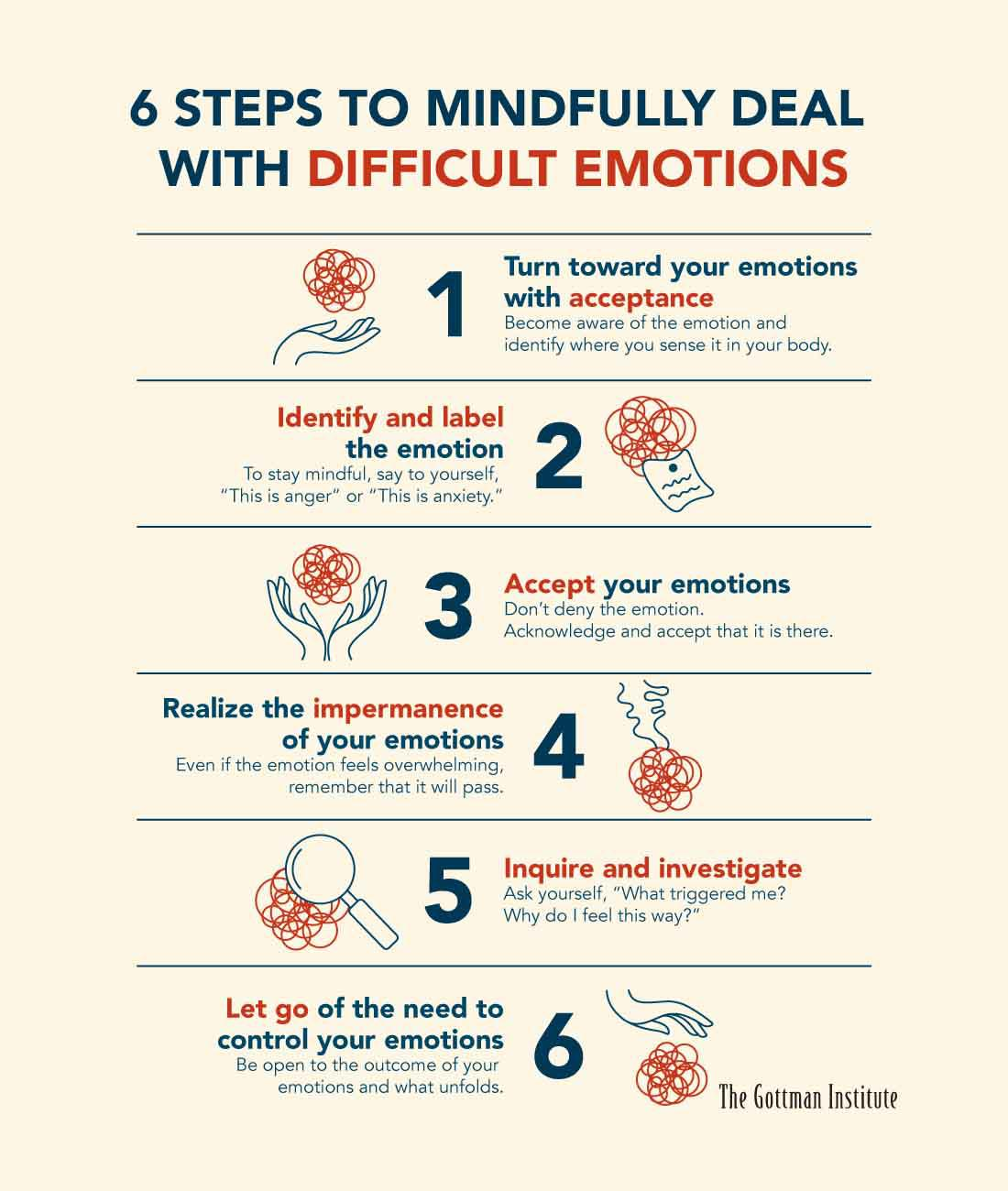 How to deal with difficult emotions