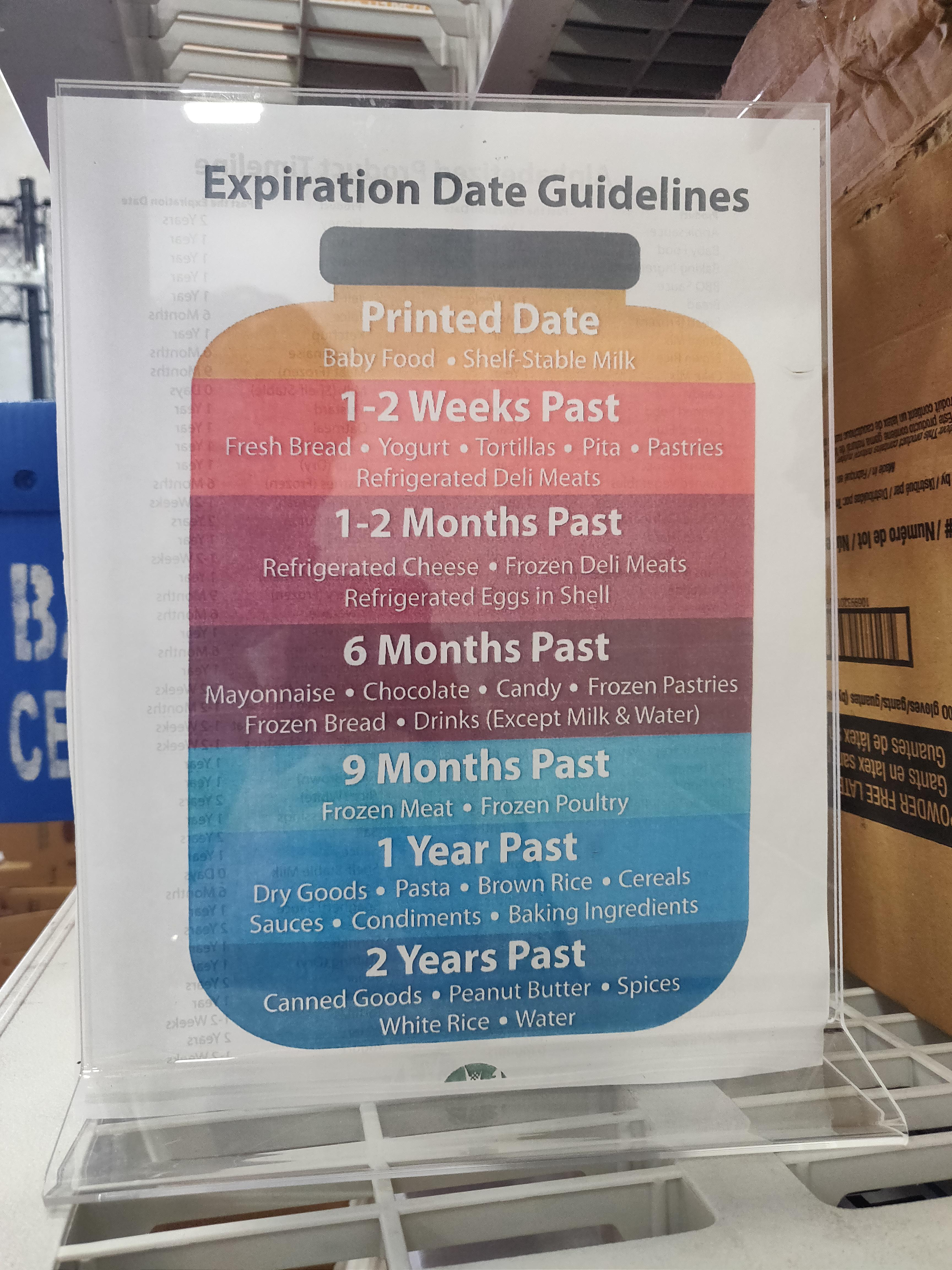 How long you can eat food for past the written expiration date
