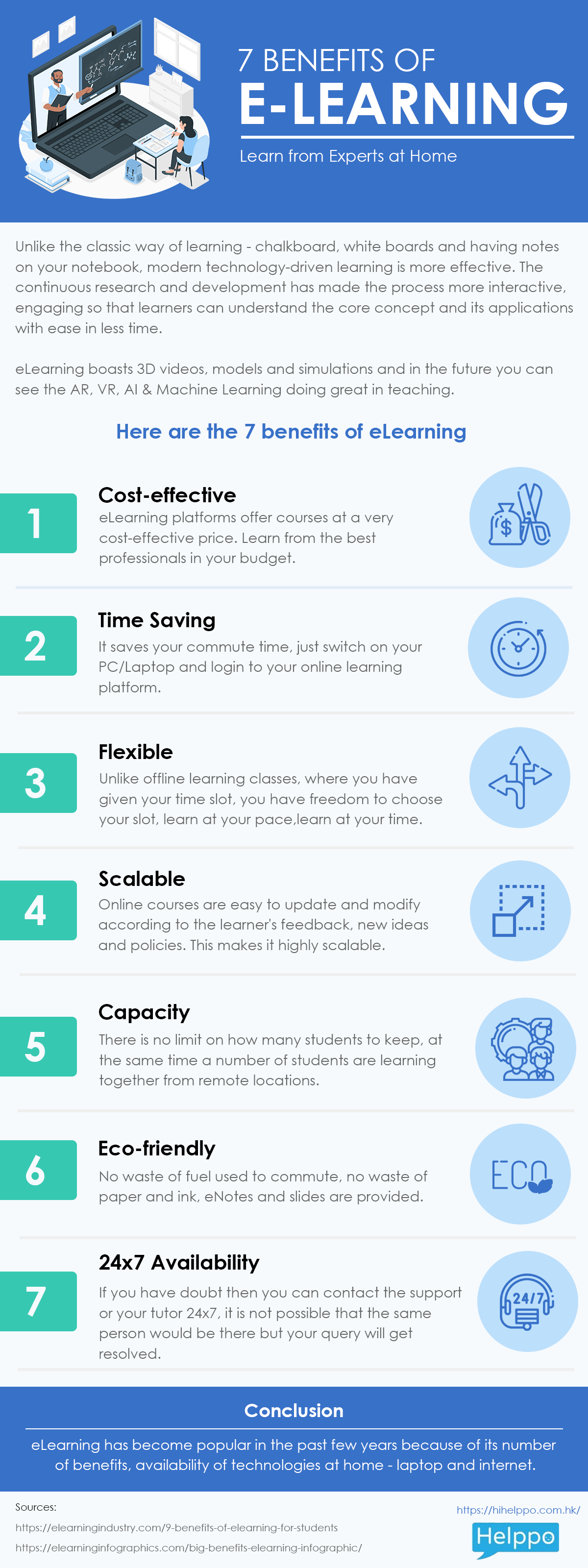 7 Benefits of eLearning