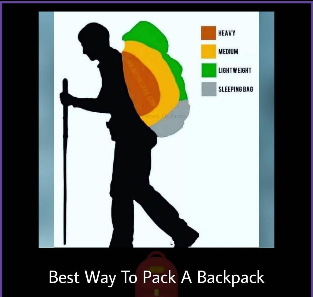 Best way to pack a backpack